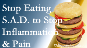 Carrolltown chiropractic patients do well to avoid the S.A.D. diet to decrease inflammation and pain.